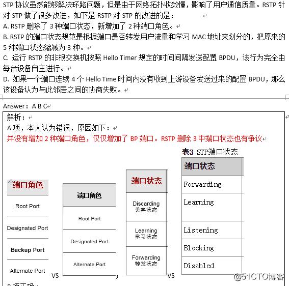乾颐堂军哥华为HCNP真题讲解(2017至2018版)真题更新版到来
