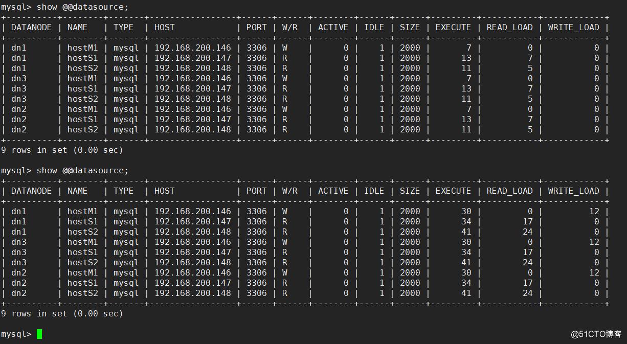搭建一个高可用负载均衡的集群架构(第一部分)