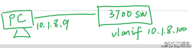 如何设置华为交换机,使其可以通过WEB管理网络设备