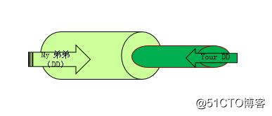 趣谈网络工程师面试大全系列2,用图文和段子的方式来解决网工面试问题,求锤得锤
