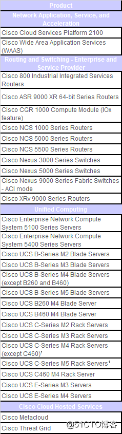 史上最大CPU缺陷Meltdown融毁和Spectre幽灵来袭,各网络设备厂家反馈以及解决方案汇总