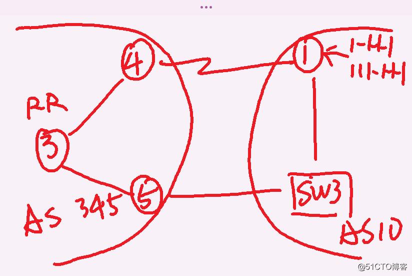 乾颐堂军哥HCIE12-BGP的对等体组和BGP的路由操控理论和实验