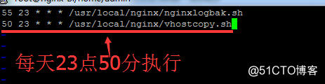 Linux Nginx+keepalived负载+高可用