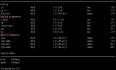 Centos 6.9 编译安装gcc 4.8.5