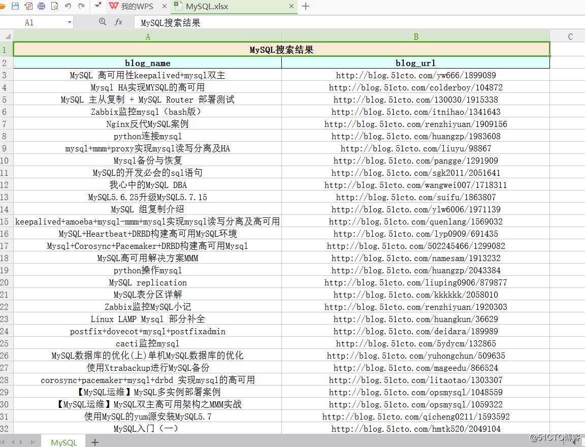 利用Python搜索51CTO推荐博客并保存至Excel