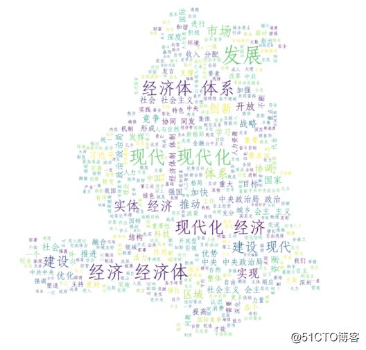 Python 生成中文词云