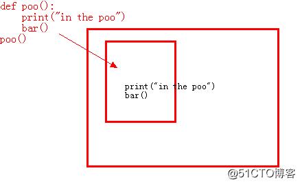 【24】Python装饰器笔记