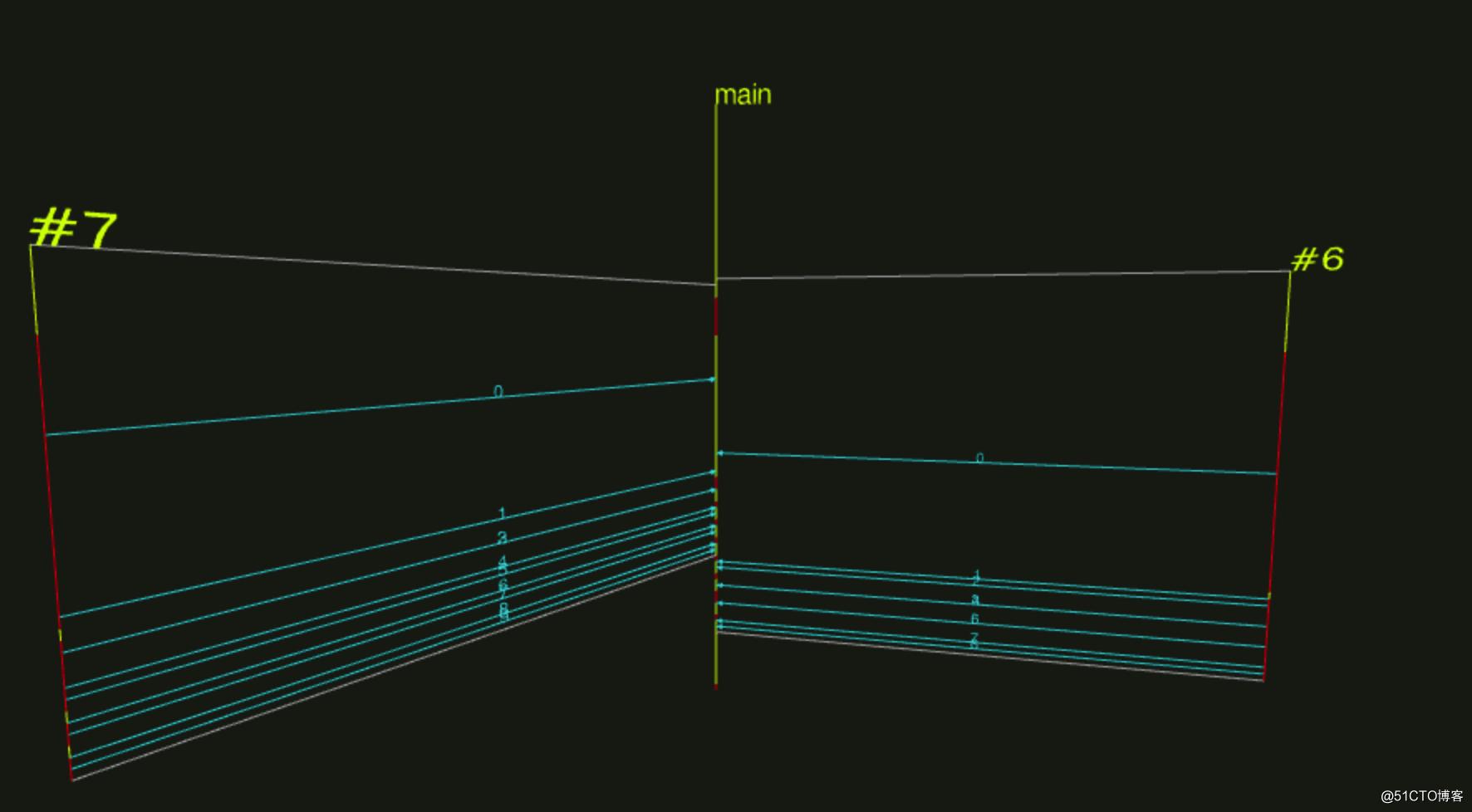 3D 视角看 Go 并发编程