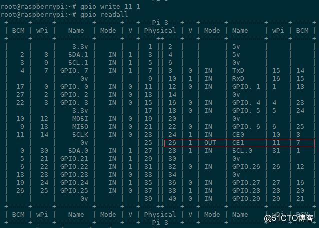 基于树莓派(Raspberry Pi3)平台通过微信(WeChat模块)进行交互的智能家居实现(一)