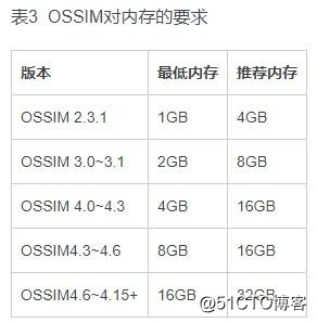 OSSIM安装注意事项