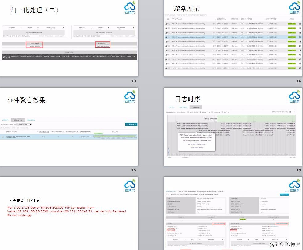 《基于插件的日志采集技术实践》幻灯片下载
