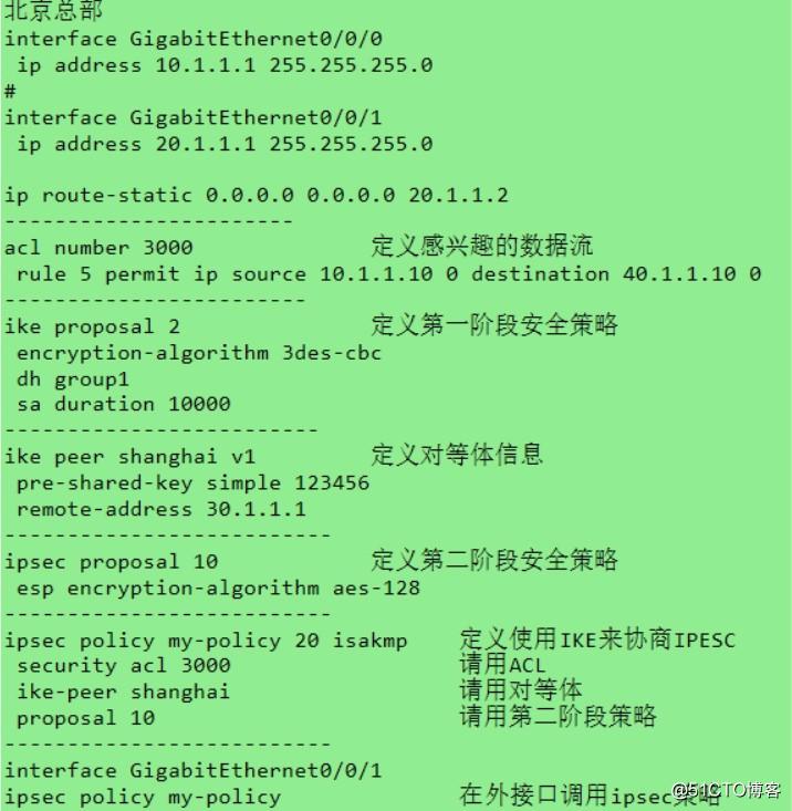 华为OSPF--GRE--IPSec