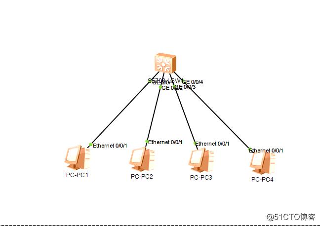 华为模拟器实现简单VLAN的搭建