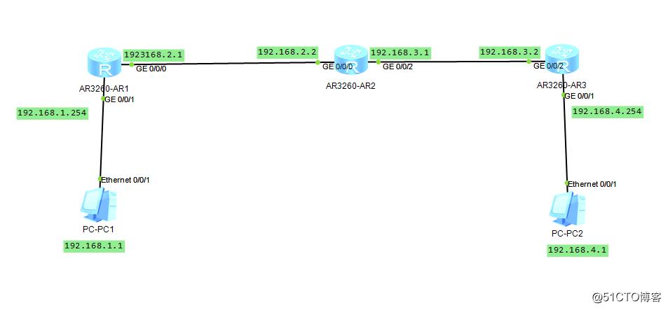 eNSP中浮动路由的配置