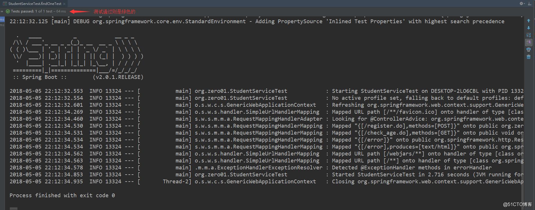 初识SpringBoot Web开发