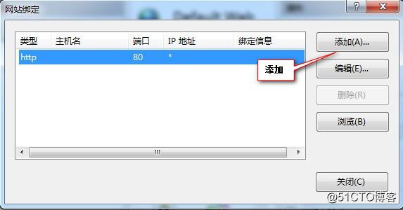 DNS服务部署之一 域名解析服务