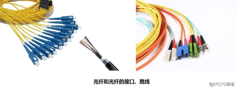 网络传输介质