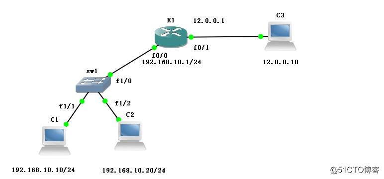 NAT——网络内部计算机的保护伞