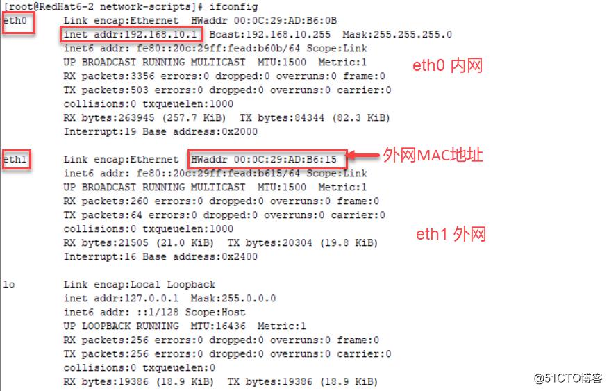 DNS分离解析