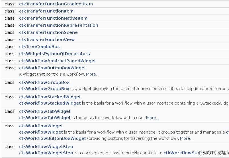 CTK框架——CTK Widgets快速入门