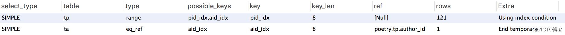 MySQL查询语句中的IN 和Exists 对比分析