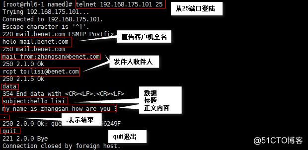 Postfix邮件系统