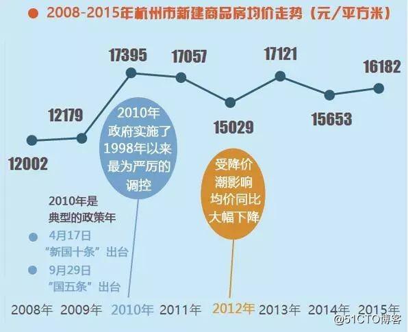 民工哥的十年故事续集:杭漂十年,今撤霸都!