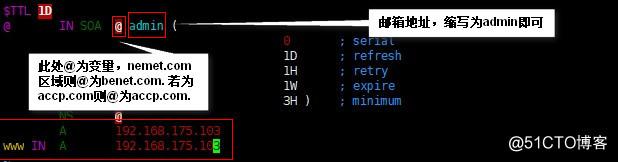 Httpd服务器中构建Web虚拟主机