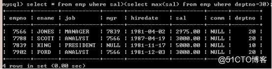 Java学习总结(十六)——MySQL数据库(2)分组,嵌套,连接查询及外键与关系表设计