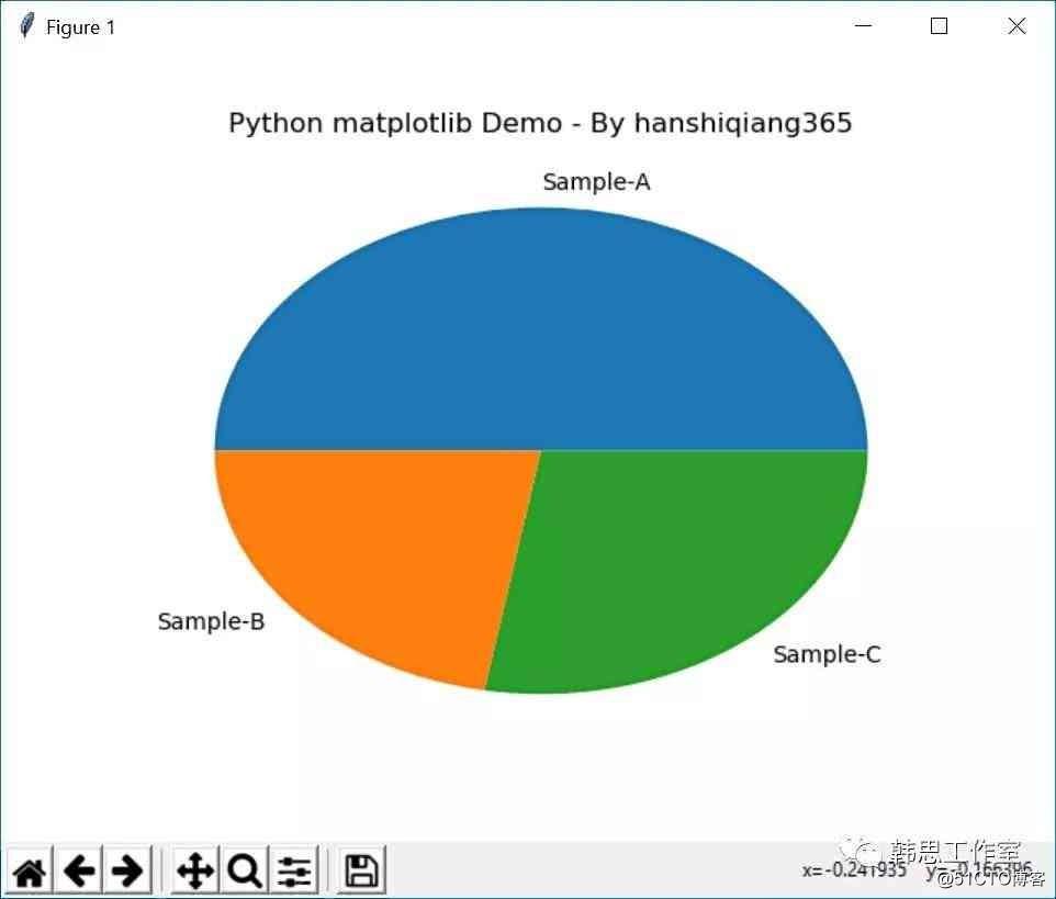 Python 调用 matplotlib 实现交互式数据可视化图表案例