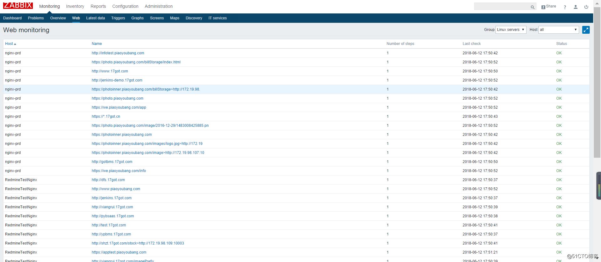 zabbix 3.2使用Web scenarios自定网址监控