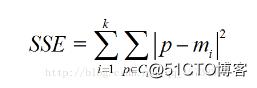 K-means聚类最优k值的选取