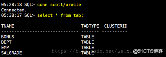 Oracle 11g R2 闪回技术