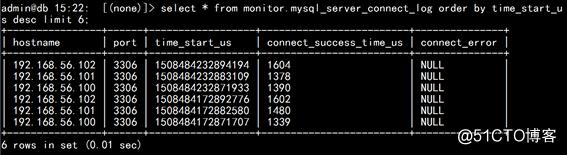 ProxySQL!像C罗一样的强大!
