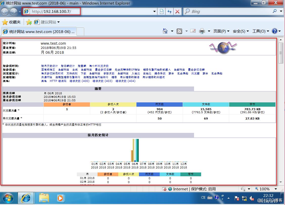Nginx中AWStats日志分析系统部署