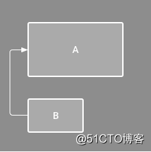 【Interface&navigation】ConstraintLayout构建响应式用户界面(3)