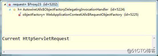 Spring 获取 request 的几种方法及其线程安全性分析