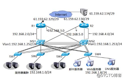 详细配置公司内部网络环境步骤