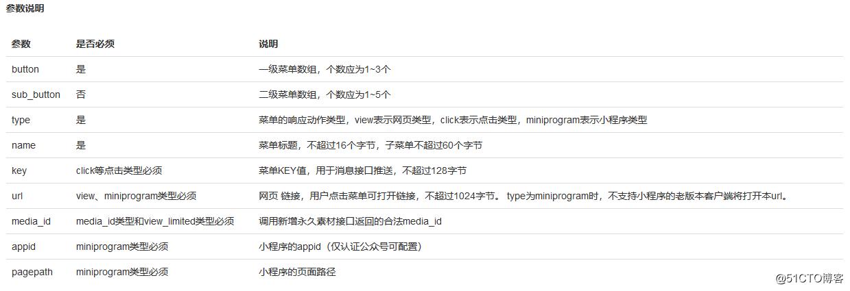 微信公众号开发-自定义菜单接口