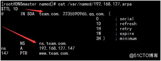 图文:Linux-DNS主备服务器搭建(高可用)