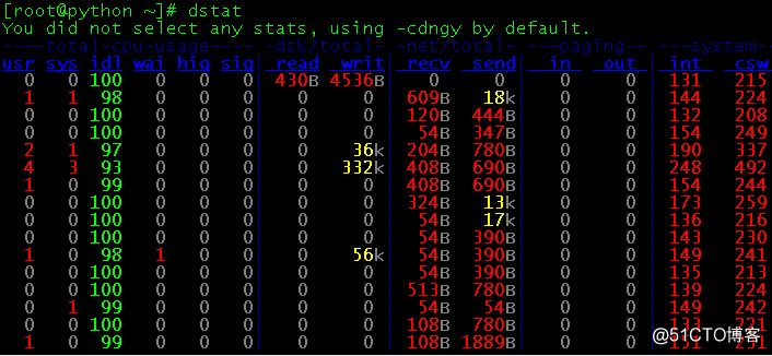linux工具-dstat