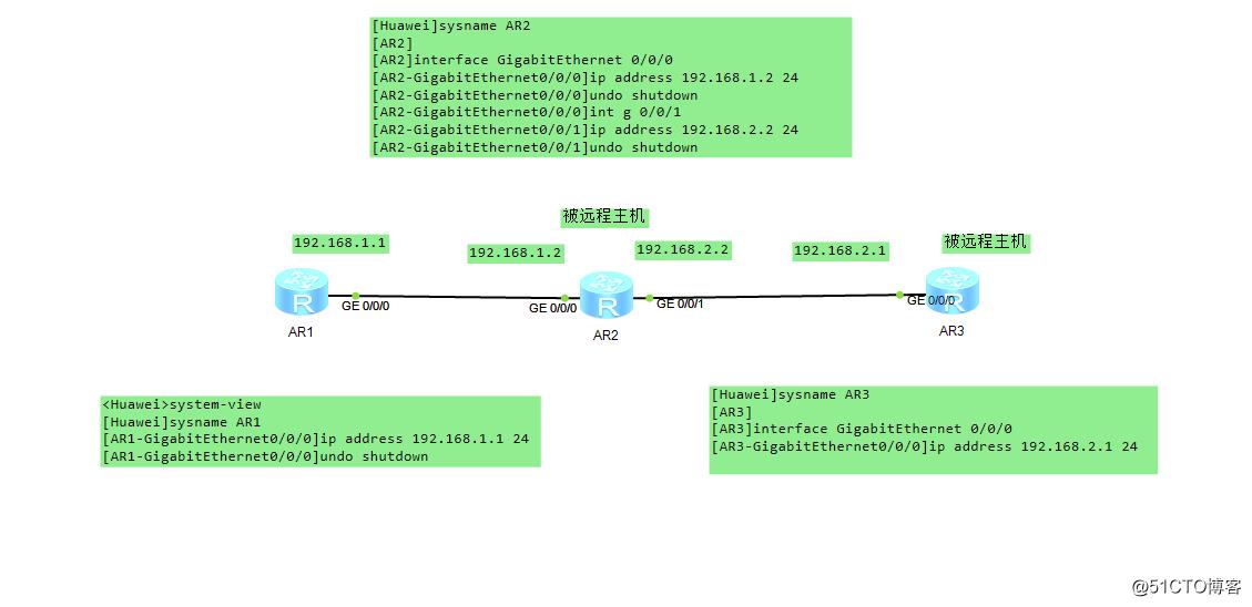 eNSP 华为模拟器拓扑图搭建,静态路由设置,远程登录设置