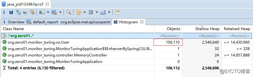 基于JDK命令行工具的监控