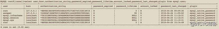 MySQL 8.0用户和角色管理