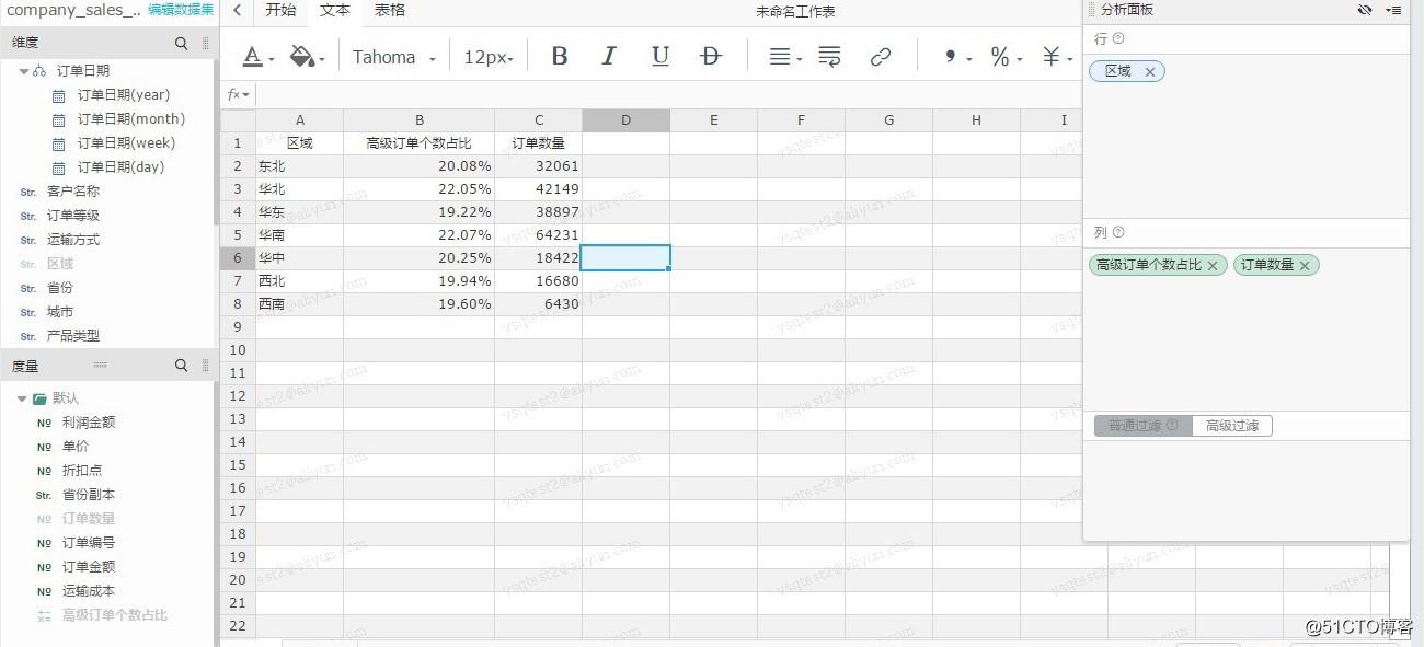 QuickBI助你成为分析师——计算字段功能