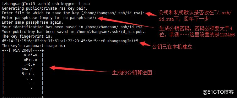 详解ssh通过公钥密码、免密码登录以及导入公钥文件三种形式实现远程登录