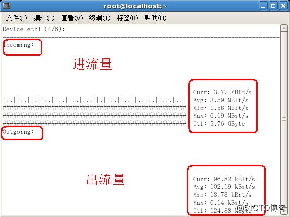 IRF+LACP+bond0网络负载均衡配置