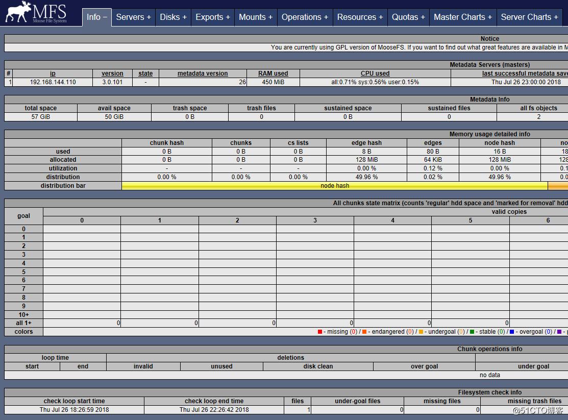 MFS分布式文件系统服务搭建