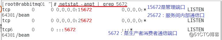 千万PV网站架构中RabbitMQ安装、集群