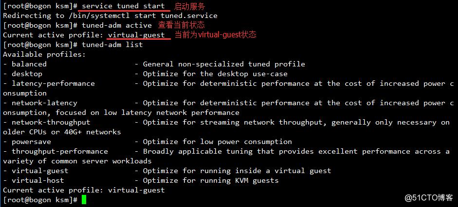 KVM虚拟机的优化历程---按需优化